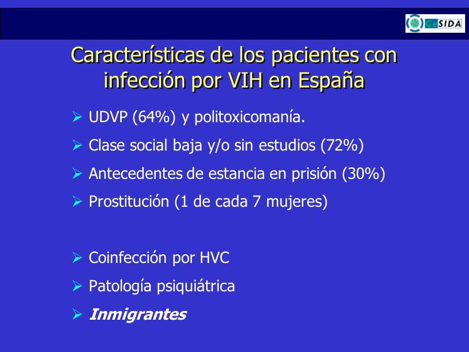Características de los pacientes con infección por VIH en España UDVP (64%) y politoxicomanía. Clase social baja y/o sin estudios (72%) Antecedentes d