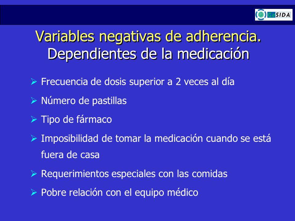 Variables negativas de adherencia. Dependientes de la medicación Frecuencia de dosis superior a 2 veces al día Número de pastillas Tipo de fármaco Imp