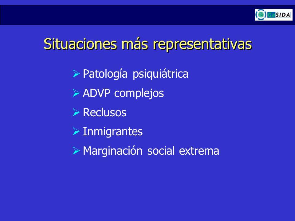 Situaciones más representativas Patología psiquiátrica ADVP complejos Reclusos Inmigrantes Marginación social extrema