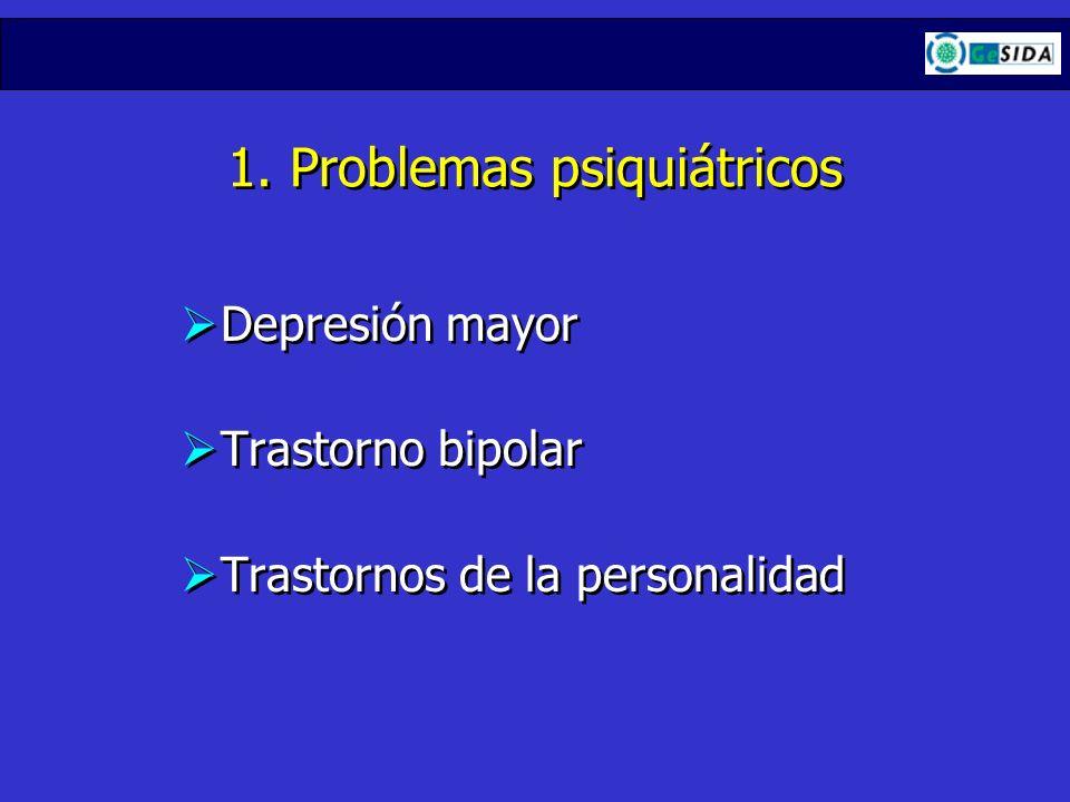Depresión mayor Trastorno bipolar Trastornos de la personalidad Depresión mayor Trastorno bipolar Trastornos de la personalidad