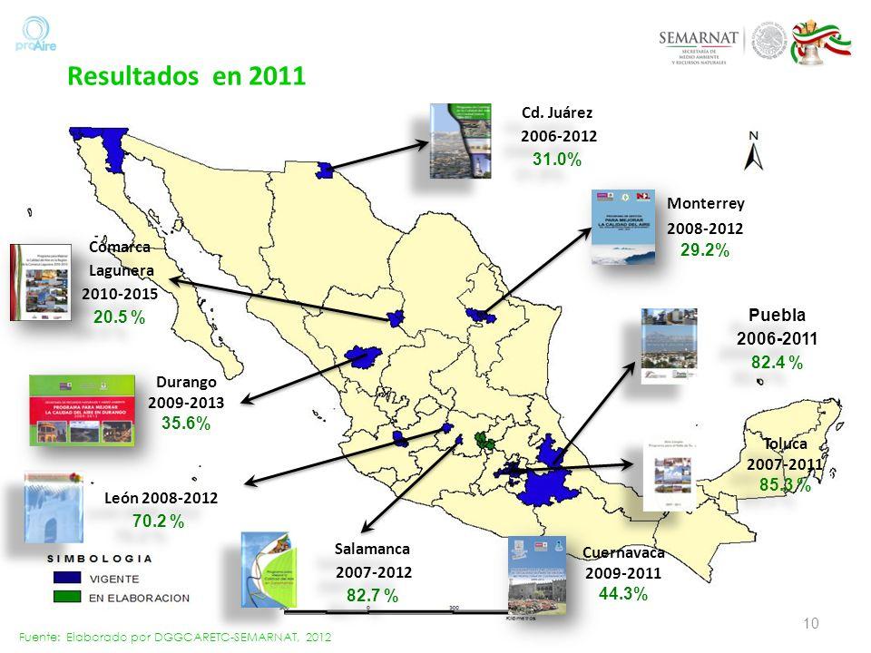 10 Cd. Juárez 2006-2012 31.0% Cd. Juárez 2006-2012 31.0% Puebla 2006-2011 82.4 % Puebla 2006-2011 82.4 % León 2008-2012 70.2 % León 2008-2012 70.2 % S