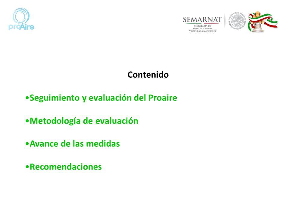 Contenido Seguimiento y evaluación del Proaire Metodología de evaluación Avance de las medidas Recomendaciones