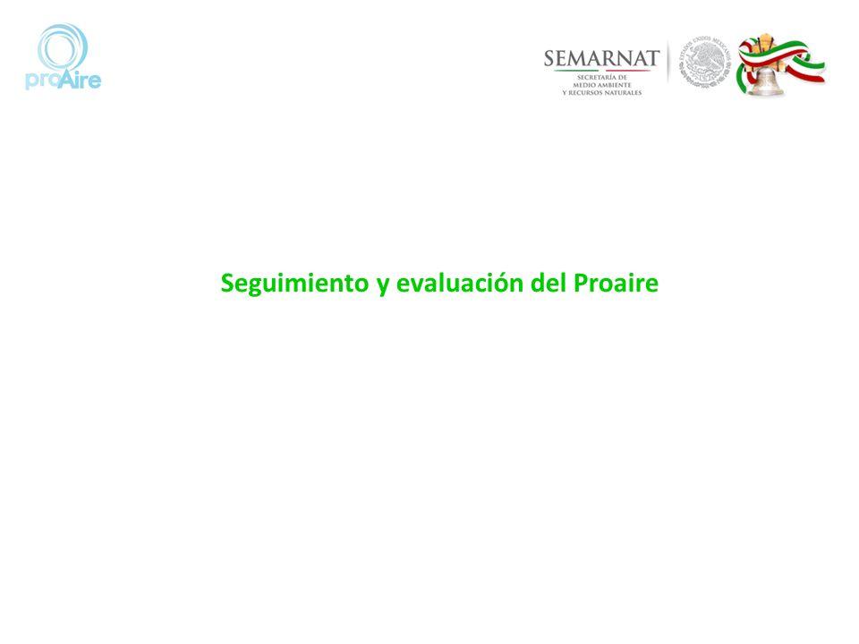 Seguimiento y evaluación del Proaire