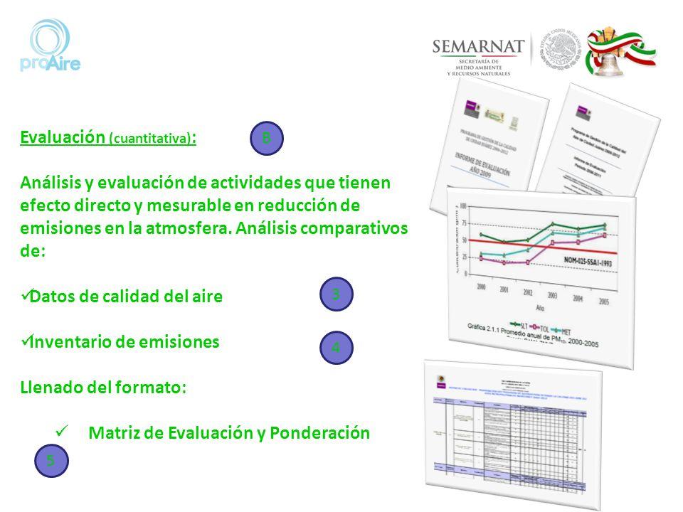 Resumen de la Metodología SyE Seguimiento Formato de SyE 2011 (Excel) Formato de ICA 2011 (Excel) Evaluación Datos de Calidad del Aire Inventario de Emisiones Informe anual de SyE ProAire Fuente: Elaborado por DGGCARETC-SEMARNAT, 2013 Matriz de Evaluación y Ponderación