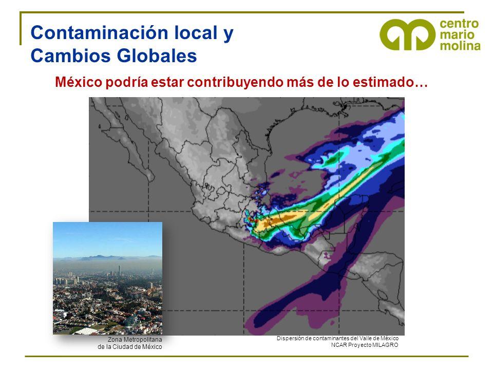 México podría estar contribuyendo más de lo estimado… Dispersión de contaminantes del Valle de México NCAR Proyecto MILAGRO Zona Metropolitana de la C