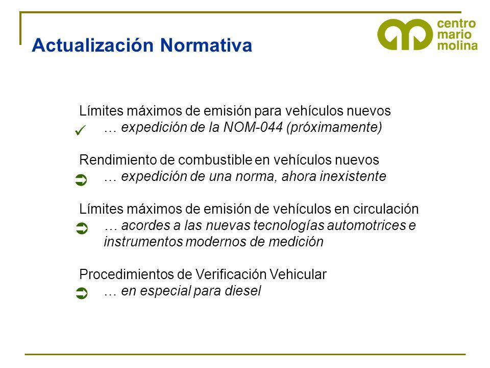 Actualización Normativa Límites máximos de emisión para vehículos nuevos … expedición de la NOM-044 (próximamente) Rendimiento de combustible en vehíc