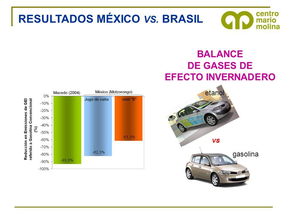 BALANCE DE GASES DE EFECTO INVERNADERO vs etanol gasolina etanol RESULTADOS MÉXICO VS. BRASIL