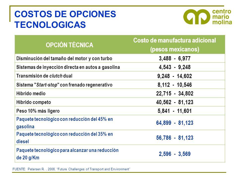 COSTOS DE OPCIONES TECNOLOGICAS OPCIÓN TÉCNICA Costo de manufactura adicional (pesos mexicanos) Disminución del tamaño del motor y con turbo 3,488 - 6