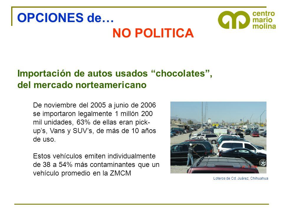 OPCIONES de… NO POLITICA Importación de autos usados chocolates, del mercado norteamericano De noviembre del 2005 a junio de 2006 se importaron legalm