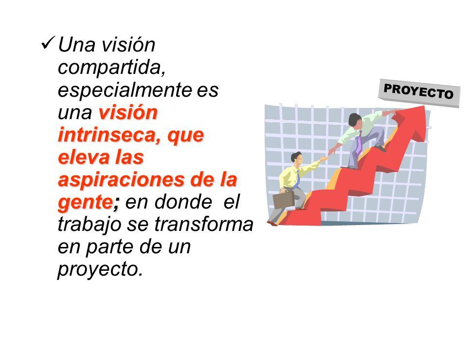 visión intrinseca, que eleva las aspiraciones de la gente; Una visión compartida, especialmente es una visión intrinseca, que eleva las aspiraciones d