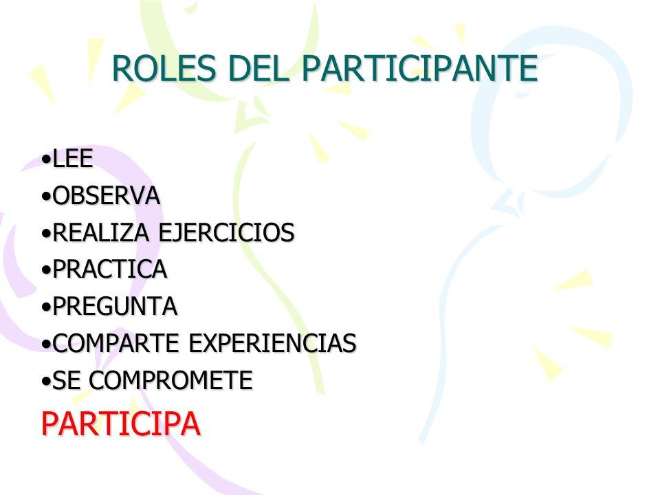 ROLES DEL PARTICIPANTE LEELEE OBSERVAOBSERVA REALIZA EJERCICIOSREALIZA EJERCICIOS PRACTICAPRACTICA PREGUNTAPREGUNTA COMPARTE EXPERIENCIASCOMPARTE EXPE