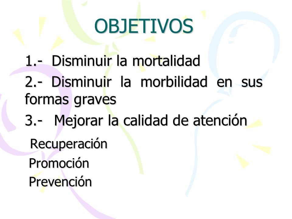 OBJETIVOS 1.- Disminuir la mortalidad 2.- Disminuir la morbilidad en sus formas graves 3.-Mejorar la calidad de atención Recuperación Recuperación Pro