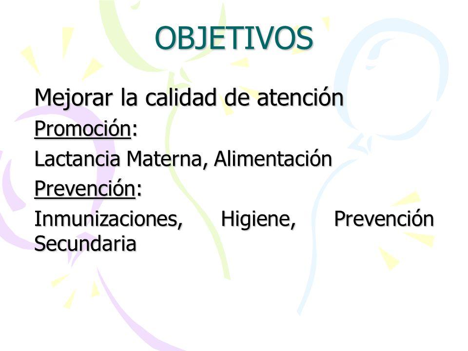 OBJETIVOS Mejorar la calidad de atención Promoción: Lactancia Materna, Alimentación Prevención: Inmunizaciones, Higiene, Prevención Secundaria