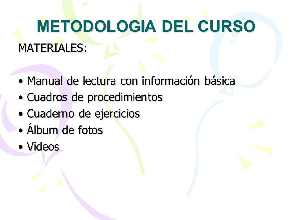METODOLOGIA DEL CURSO MATERIALES: Manual de lectura con información básica Manual de lectura con información básica Cuadros de procedimientos Cuadros