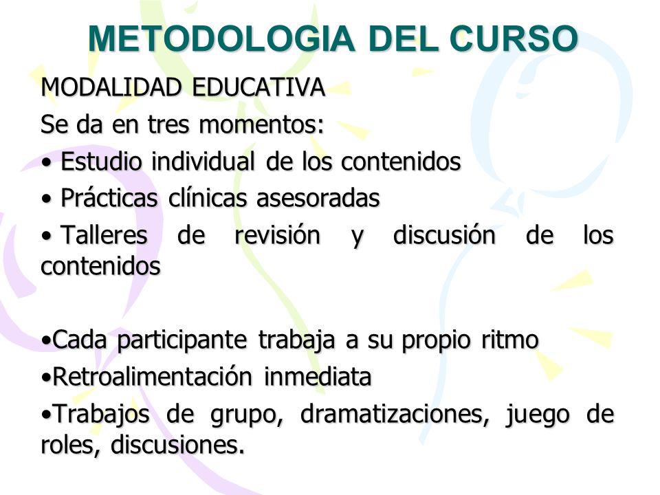 METODOLOGIA DEL CURSO MODALIDAD EDUCATIVA Se da en tres momentos: Estudio individual de los contenidos Estudio individual de los contenidos Prácticas