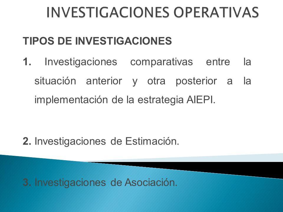 TIPOS DE INVESTIGACIONES 1.