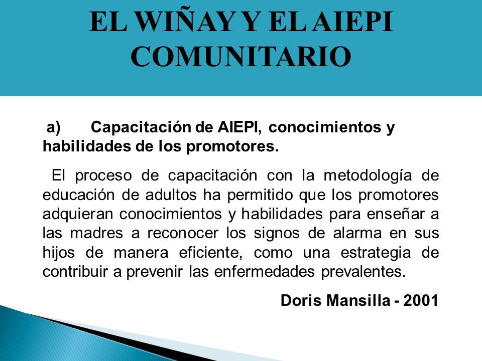 EL WIÑAY Y EL AIEPI COMUNITARIO a)Capacitación de AIEPI, conocimientos y habilidades de los promotores.