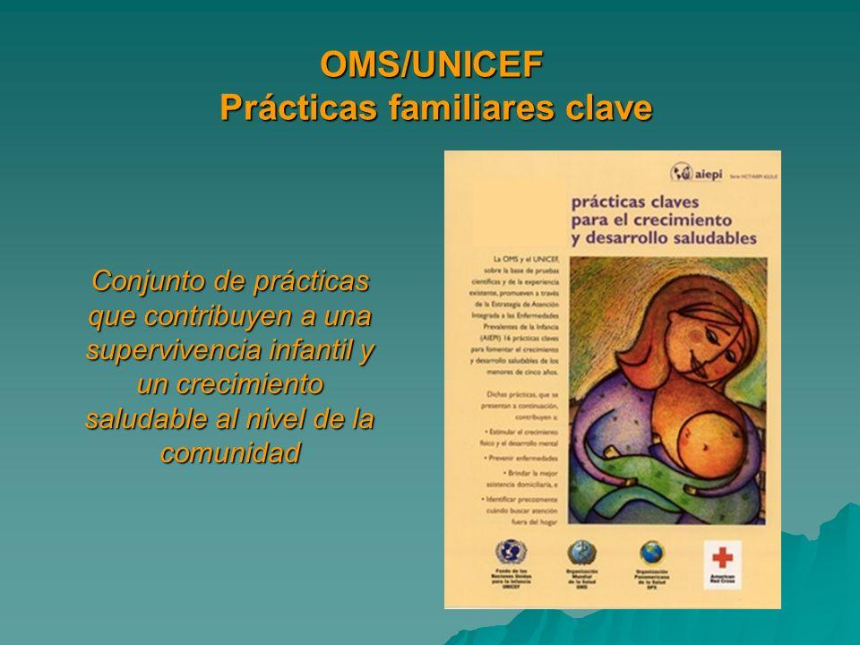 SEGUNDO MOMENTO SITUACION LOCAL DE LAS PRACTICAS CLAVE Prácticas clave OMS/UNICEF Prácticas clave OMS/UNICEF Situación de las prácticas clave. Situaci