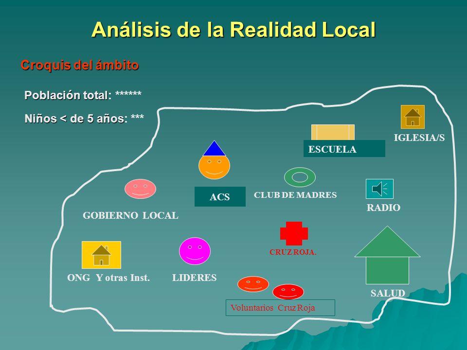 TALLER DE PLANIFICACION DE BASE FAMILIA ACTORES SOCIALES SERVICIOS DE SALUD PLAN DE TRABAJO LOCAL