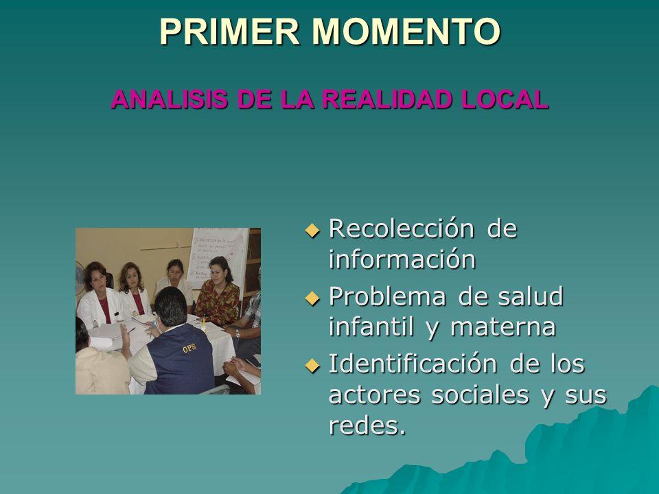 MOMENTOS DEL DIAGNOSTICO LOCAL PARTICIPATIVO 3. ANALISIS LOCAL DE LOS PROBLEMAS CON LA COMUNIDAD Familia, actores sociales y servicios de salud Poblac