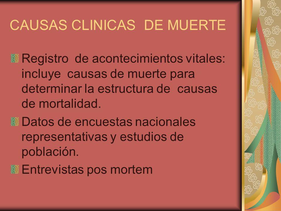 CAUSAS CLINICAS DE MUERTE Registro de acontecimientos vitales: incluye causas de muerte para determinar la estructura de causas de mortalidad. Datos d