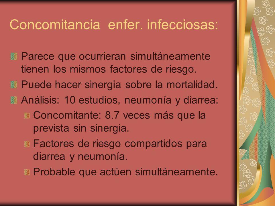 Concomitancia enfer. infecciosas: Parece que ocurrieran simultáneamente tienen los mismos factores de riesgo. Puede hacer sinergia sobre la mortalidad