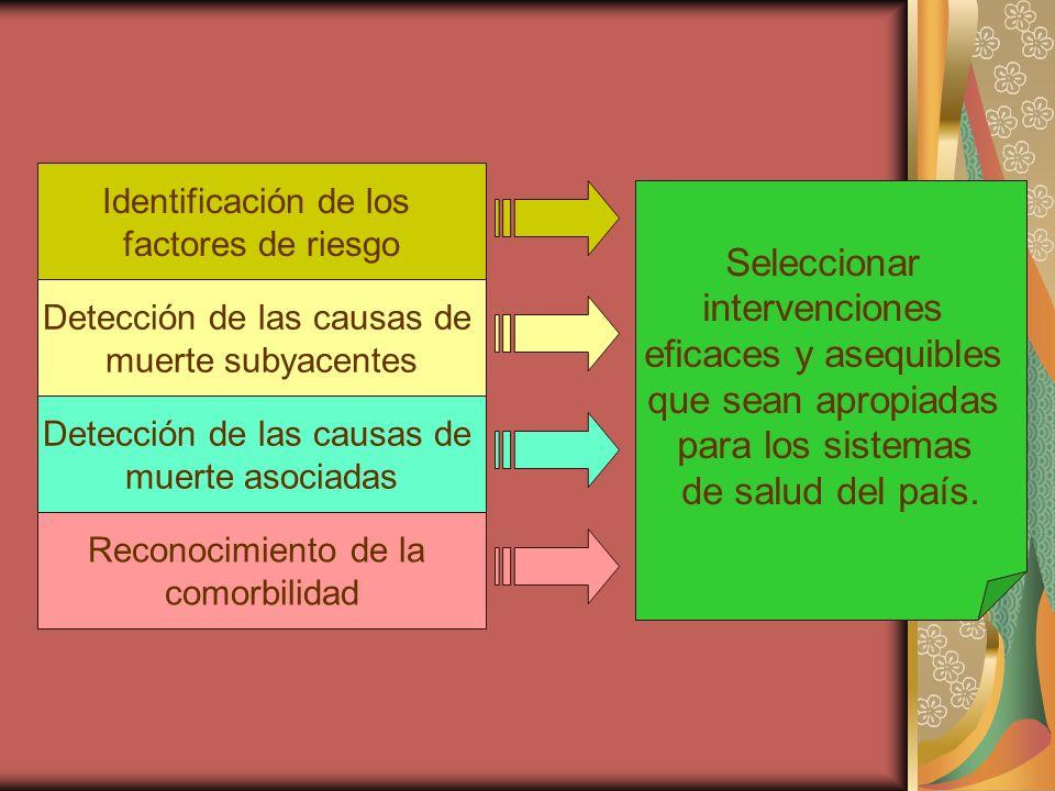 Identificación de los factores de riesgo Detección de las causas de muerte subyacentes Detección de las causas de muerte asociadas Reconocimiento de l