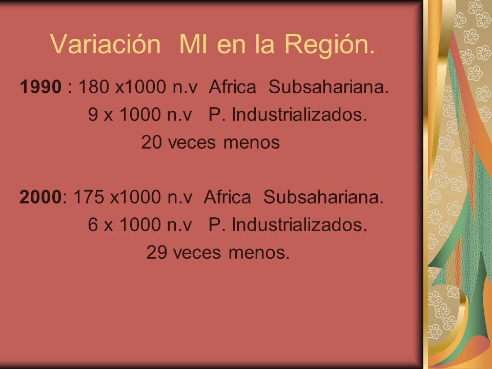 Variación MI en la Región. 1990 : 180 x1000 n.v Africa Subsahariana. 9 x 1000 n.v P. Industrializados. 20 veces menos 2000: 175 x1000 n.v Africa Subsa