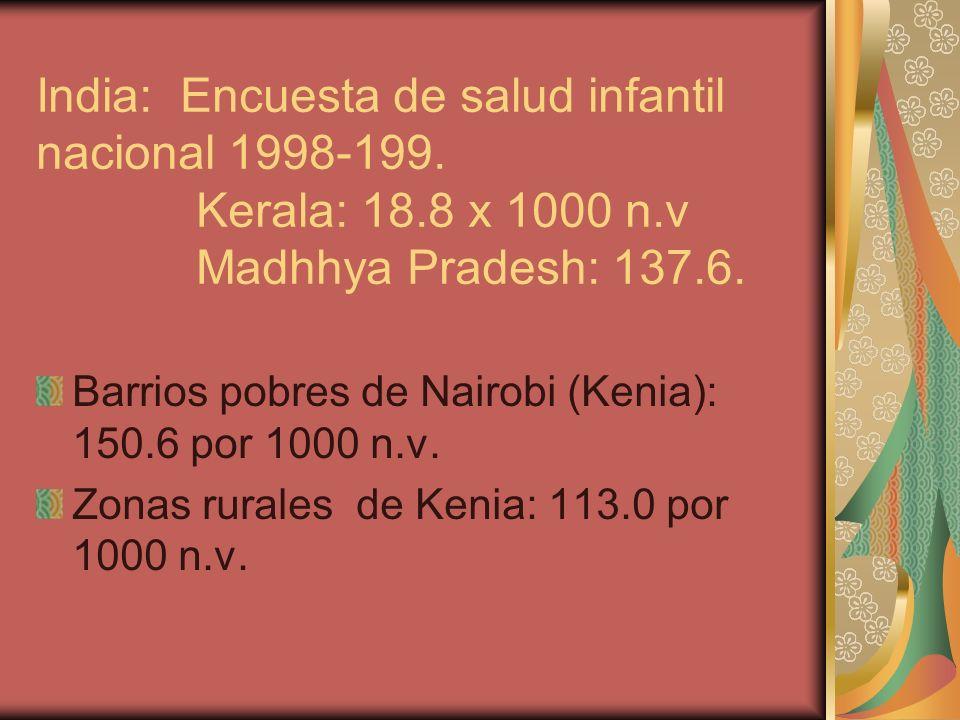 India: Encuesta de salud infantil nacional 1998-199. Kerala: 18.8 x 1000 n.v Madhhya Pradesh: 137.6. Barrios pobres de Nairobi (Kenia): 150.6 por 1000