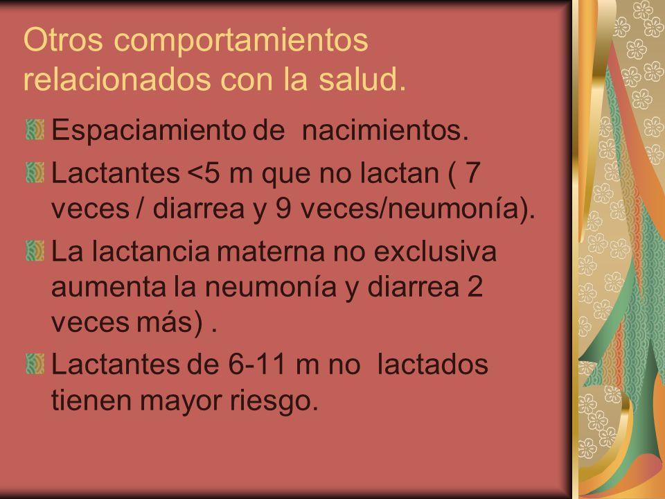 Otros comportamientos relacionados con la salud. Espaciamiento de nacimientos. Lactantes <5 m que no lactan ( 7 veces / diarrea y 9 veces/neumonía). L