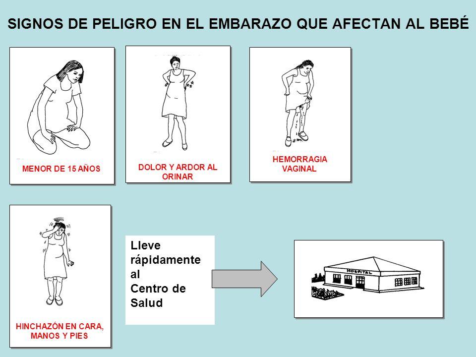 SIGNOS DE PELIGRO EN EL EMBARAZO QUE AFECTAN AL BEBÉ MENOR DE 15 AÑOS DOLOR Y ARDOR AL ORINAR HEMORRAGIA VAGINAL HINCHAZÓN EN CARA, MANOS Y PIES Lleve