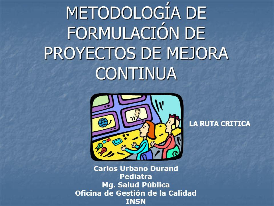 METODOLOGÍA DE FORMULACIÓN DE PROYECTOS DE MEJORA CONTINUA Carlos Urbano Durand Pediatra Mg. Salud Pública Oficina de Gestión de la Calidad INSN LA RU