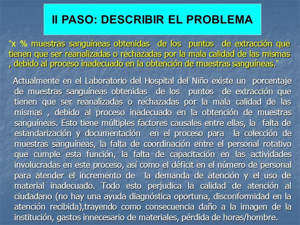 II PASO: DESCRIBIR EL PROBLEMA muestras sanguíneas obtenidas de los puntos de extracción que tienen que ser reanalizadas o rechazadas por la mala cali