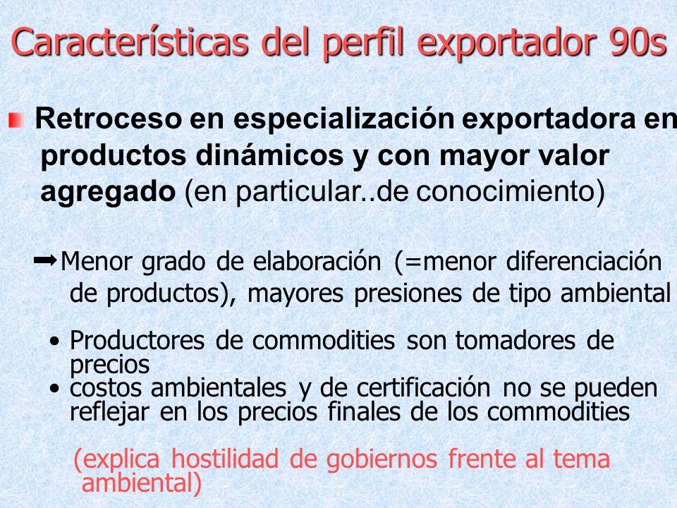 Características del perfil exportador 90s Retroceso en especialización exportadora en productos dinámicos y con mayor valor agregado (en particular..d