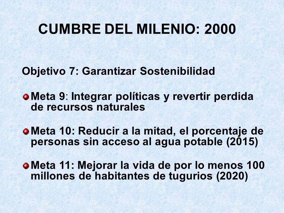 CUMBRE DEL MILENIO: 2000 Objetivo 7: Garantizar Sostenibilidad Meta 9: Integrar políticas y revertir perdida de recursos naturales Meta 10: Reducir a