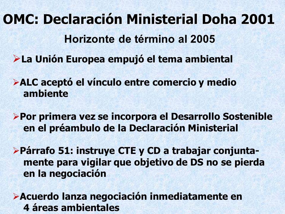 OMC: Declaración Ministerial Doha 2001 Horizonte de término al 2005 La Unión Europea empujó el tema ambiental ALC aceptó el vínculo entre comercio y m