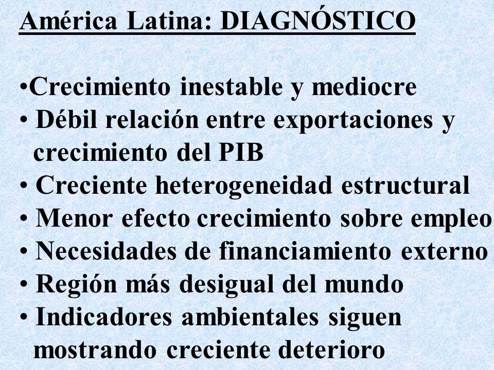América Latina: DIAGNÓSTICO Crecimiento inestable y mediocre Débil relación entre exportaciones y crecimiento del PIB Creciente heterogeneidad estruct