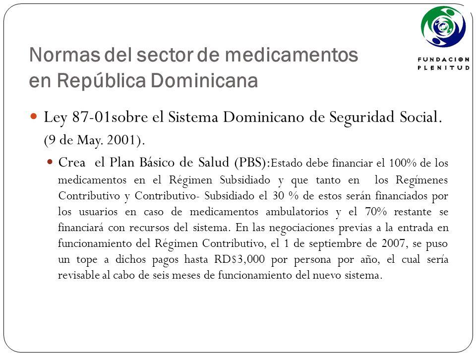 Normas del sector de medicamentos en República Dominicana Ley 87-01sobre el Sistema Dominicano de Seguridad Social. (9 de May. 2001). Crea el Plan Bás