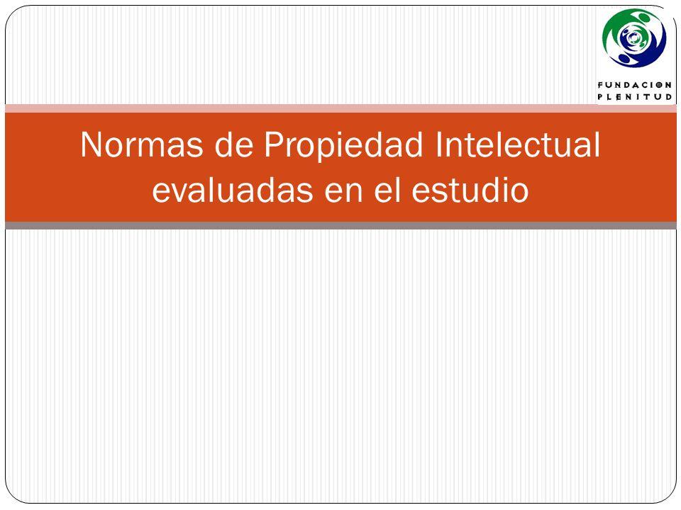 Normas de Propiedad Intelectual evaluadas en el estudio