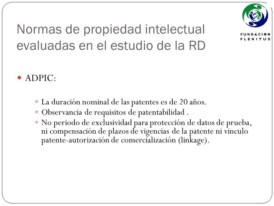 Normas de propiedad intelectual evaluadas en el estudio de la RD ADPIC: La duración nominal de las patentes es de 20 años. Observancia de requisitos d