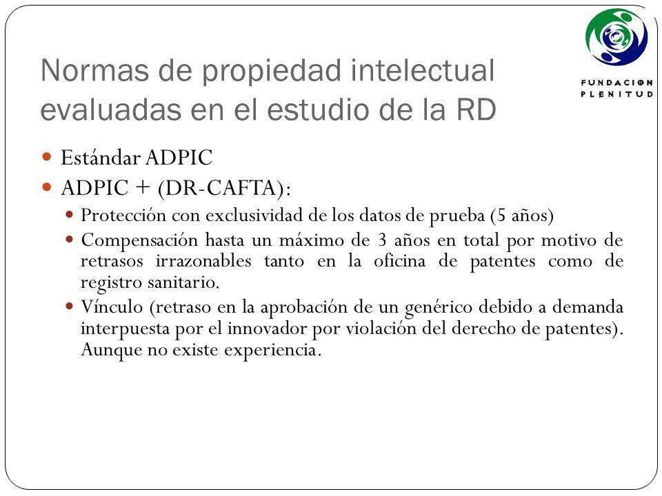 Normas de propiedad intelectual evaluadas en el estudio de la RD Estándar ADPIC ADPIC + (DR-CAFTA): Protección con exclusividad de los datos de prueba