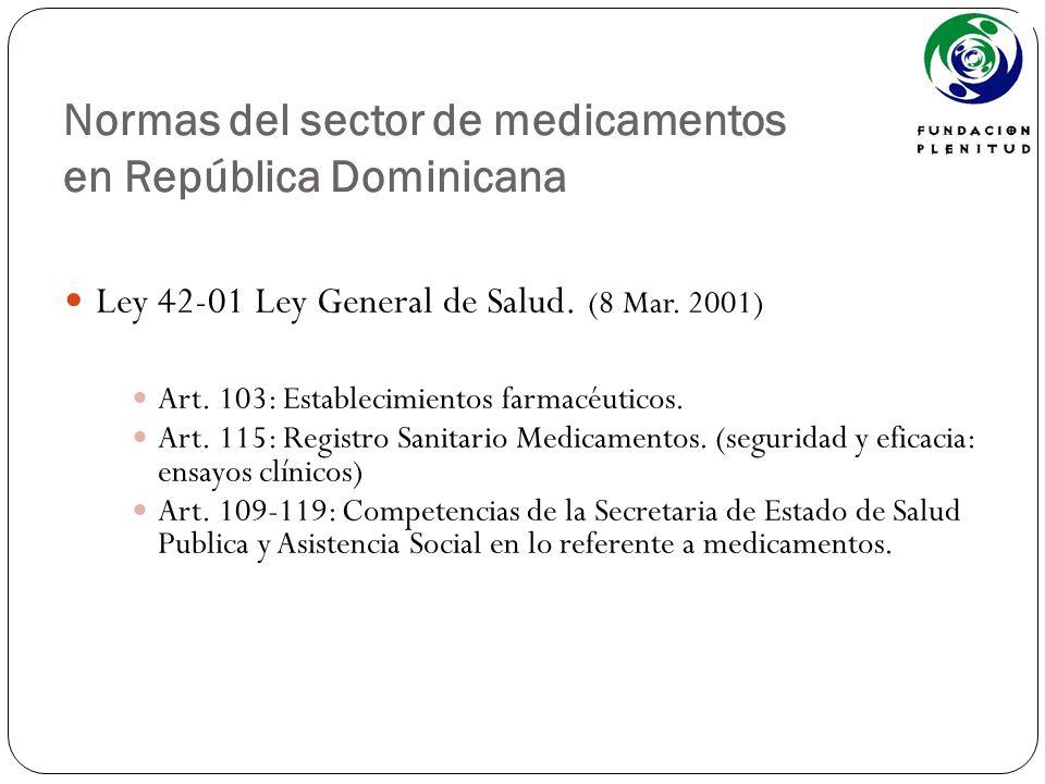 Normas del sector de medicamentos en República Dominicana Ley 42-01 Ley General de Salud. (8 Mar. 2001) Art. 103: Establecimientos farmacéuticos. Art.