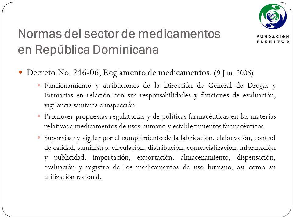 Normas del sector de medicamentos en República Dominicana Decreto No. 246-06, Reglamento de medicamentos. ( 9 Jun. 2006) Funcionamiento y atribuciones