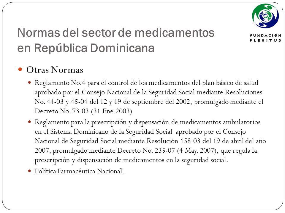 Normas del sector de medicamentos en República Dominicana Otras Normas Reglamento No.4 para el control de los medicamentos del plan básico de salud ap