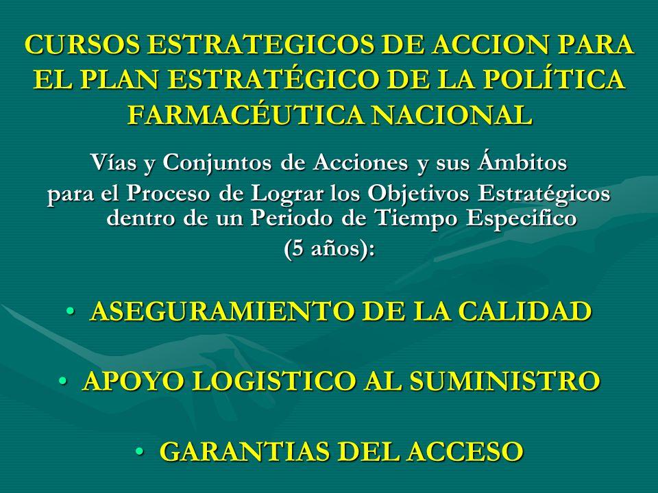 CUARTA Directriz: Promover el desarrollo de estrategias que incrementen la capacidad nacional de investigación en el sector farmacéutico 1. Fomentar e