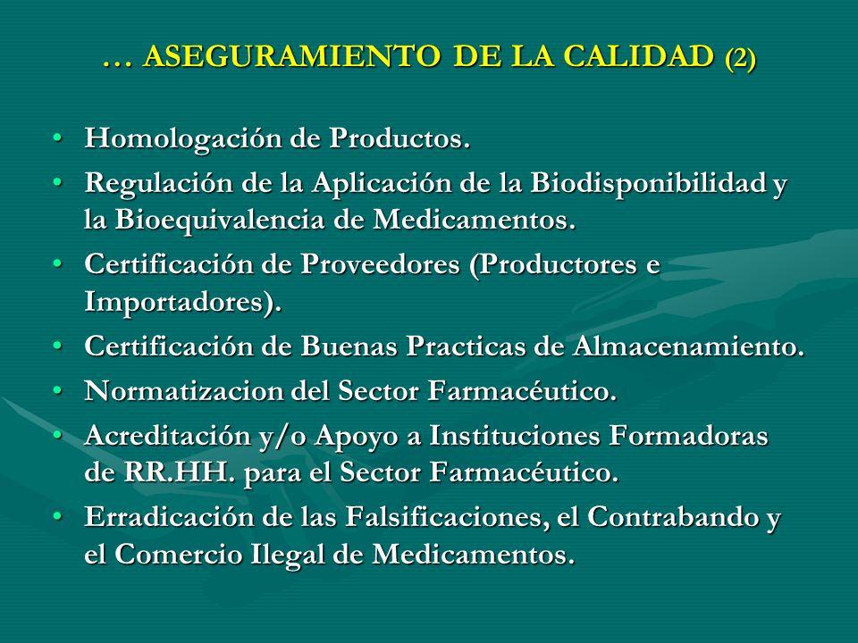 ASEGURAMIENTO DE LA CALIDAD (2da. Directriz de la Política) ACCIONES Y AMBITOS Ordenación/Reglamentación Farmacéutica Nacional.Ordenación/Reglamentaci