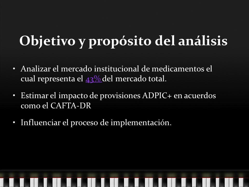 Recomendaciones Incluso si CR no tuviese los compromisos en IP impuestos por el CAFTA-DR, es necesario generar mecanismos para mitigar el impacto futuro de sobre la exclusividad y el precio de los medicamentos.