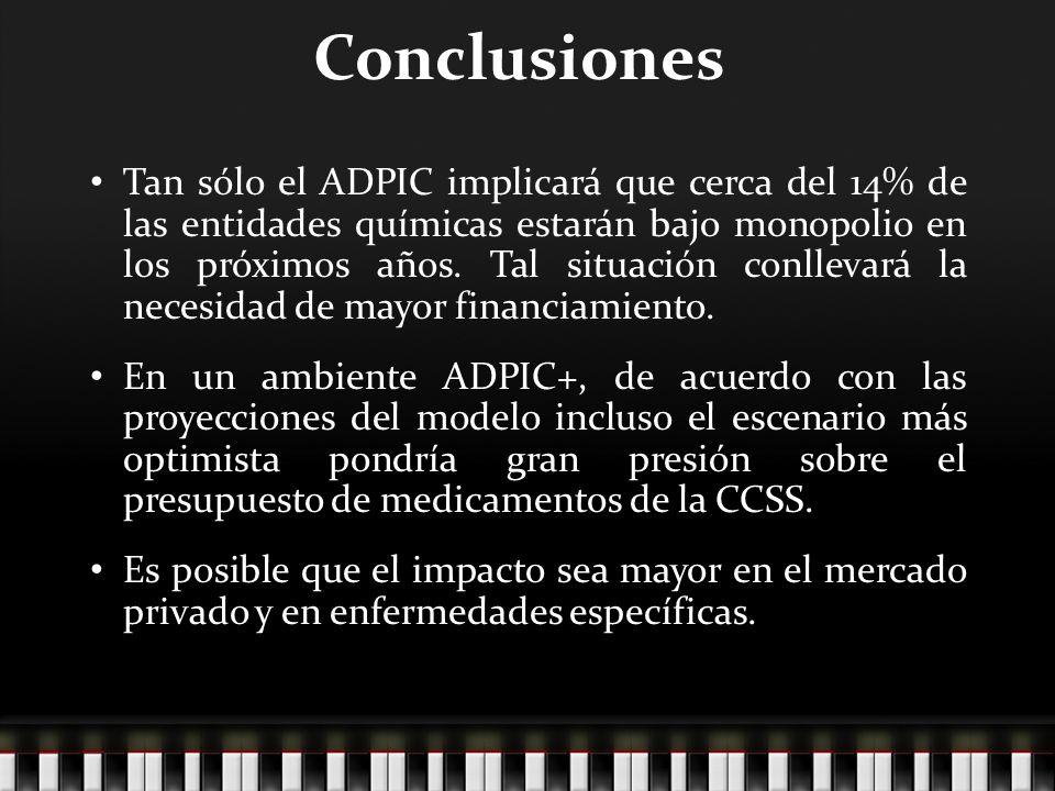 Conclusiones Tan sólo el ADPIC implicará que cerca del 14% de las entidades químicas estarán bajo monopolio en los próximos años.