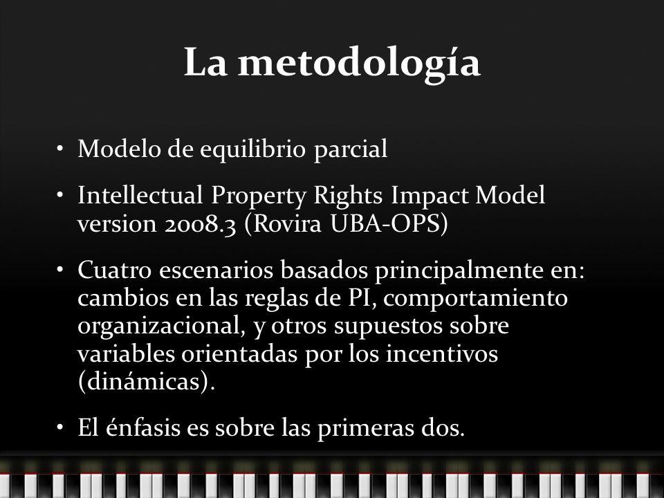 La metodología Modelo de equilibrio parcial Intellectual Property Rights Impact Model version 2008.3 (Rovira UBA-OPS) Cuatro escenarios basados principalmente en: cambios en las reglas de PI, comportamiento organizacional, y otros supuestos sobre variables orientadas por los incentivos (dinámicas).