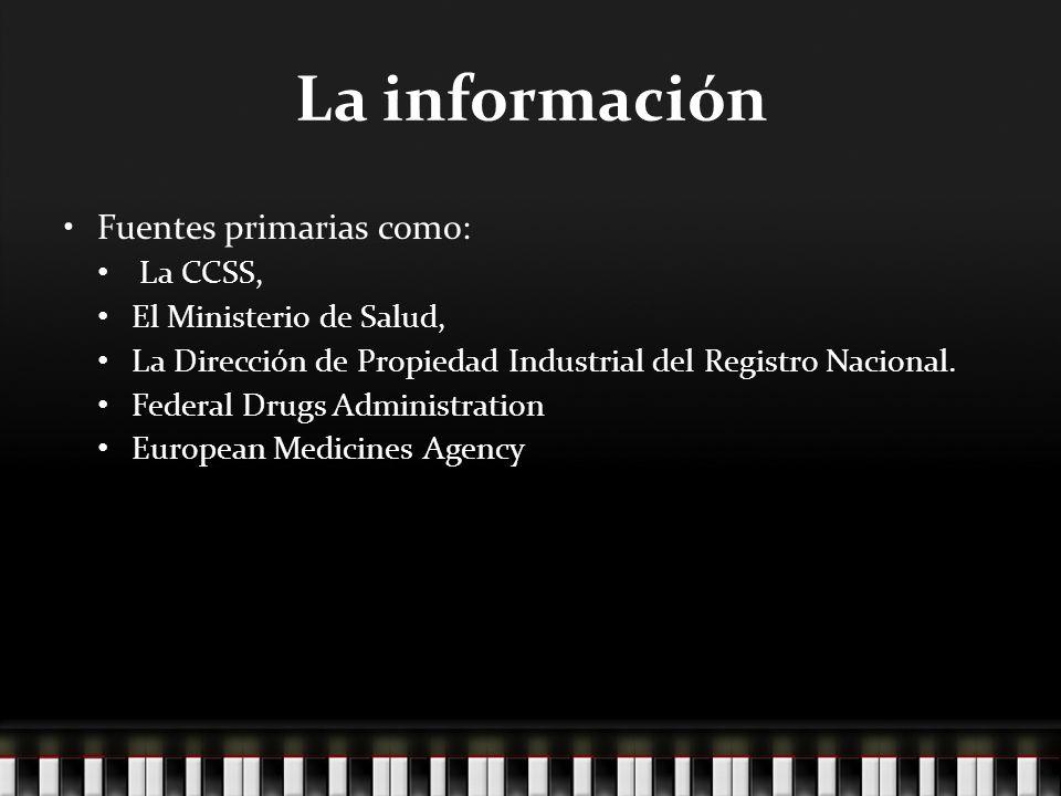 La información Fuentes primarias como: La CCSS, El Ministerio de Salud, La Dirección de Propiedad Industrial del Registro Nacional.